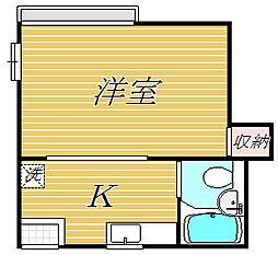 エクセルフラット[2階]の間取り