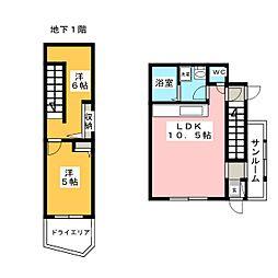 希望ヶ丘駅 13.5万円