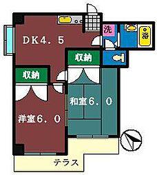 喜久ハウス[101号室]の間取り