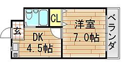 セジュール八戸ノ里[211号室]の間取り