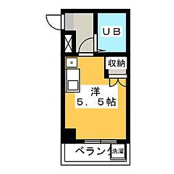 川名駅 2.6万円