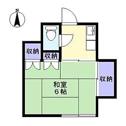 大岡山駅 3.4万円