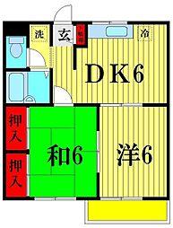千葉県松戸市日暮の賃貸マンションの間取り