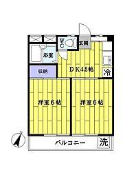 竹ノ塚コーポ[2階]の間取り
