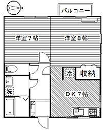 ハイツフレンド樋越I[1階]の間取り