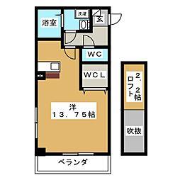 高田駅 8.6万円