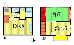 ヴィレッチ海神[2階]の間取り