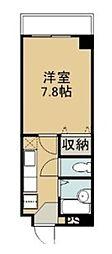 コンフォート松川(CK) 5階1Kの間取り