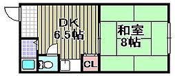 ハイツマルナカ[201号室]の間取り