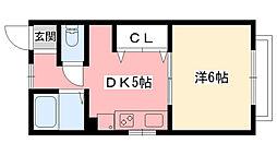 ヒマラヤパートII[201号室]の間取り