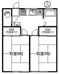 富沢ホワイトコーポB[103号室号室]の間取り
