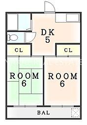 中西マンション[16号室]の間取り