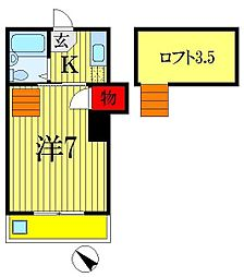 千葉駅 2.1万円