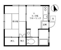 東京都世田谷区用賀3の賃貸アパートの間取り