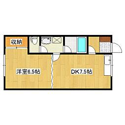 セイントハウス[1-2号室]の間取り