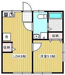 東京都足立区千住曙町の賃貸アパートの間取り