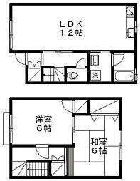 アール・アイ・ケー坂井[B-5号室]の間取り