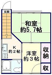 七三子荘[2階]の間取り