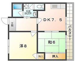 大西マンション 2階2DKの間取り