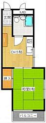 さざなみマンション[3階]の間取り