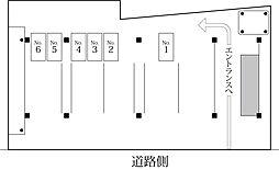 本駒込駅 0.7万円