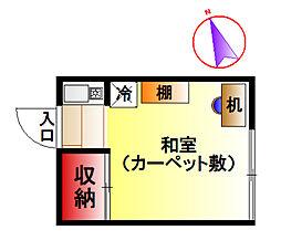 荻窪駅 2.8万円