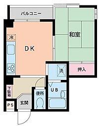 神奈川県相模原市中央区上溝4丁目の賃貸マンションの間取り