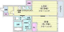 東照宮駅 6.8万円