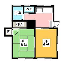 鹿沼駅 3.2万円