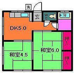 千葉県浦安市北栄の賃貸アパートの間取り