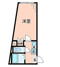 大森駅 6.7万円