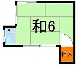 杉本荘[3号室]の間取り