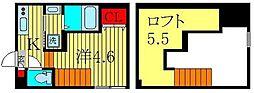 RIZEST TY新松戸II 2階1Kの間取り