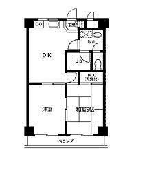 神奈川県相模原市南区古淵2丁目の賃貸マンションの間取り