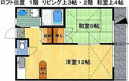 シティベール平田台[2階]の間取り