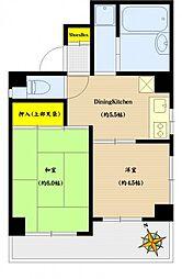 ヒロックオガワ[2階]の間取り