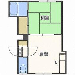 三左希コーポ[2階]の間取り