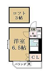 リブレス新田I[201号室]の間取り