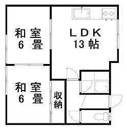 安彦ハイツ 2階2LDKの間取り