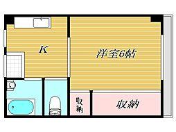 東京都板橋区若木1丁目の賃貸マンションの間取り