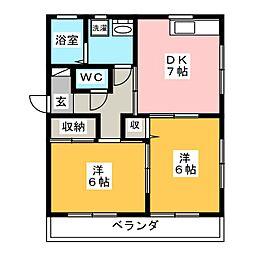 和田町駅 8.0万円
