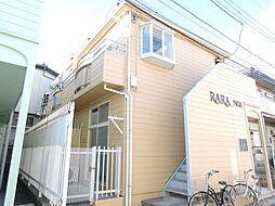 RARA新松戸NO1[1階]の外観