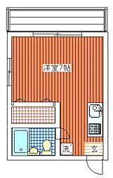 自由が丘駅 5.5万円