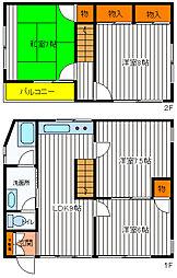 立川駅 7.8万円
