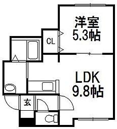 北海道札幌市手稲区稲穂二条7丁目の賃貸アパートの間取り