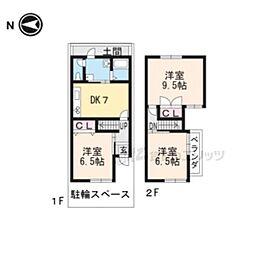 京阪本線 神宮丸太町駅 徒歩20分