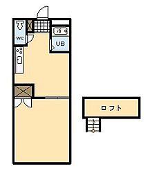 A-STEP城ヶ崎[104号室]の間取り