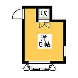 練馬高野台駅 3.8万円