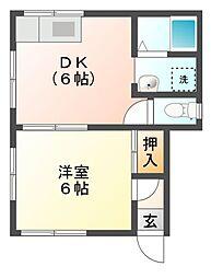 神奈川県川崎市高津区下作延5丁目の賃貸アパートの間取り