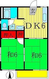千葉県松戸市西馬橋3丁目の賃貸アパートの間取り